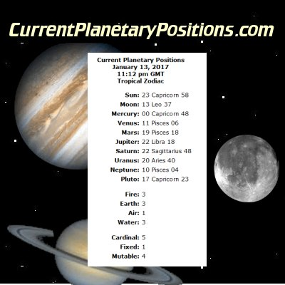 Custom Planet Position Calculations Current Solar Lunar And